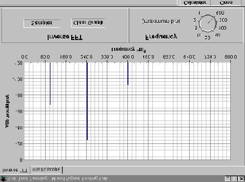 This example shows data points used to construct the signal as seen in the Sine Generator Window.