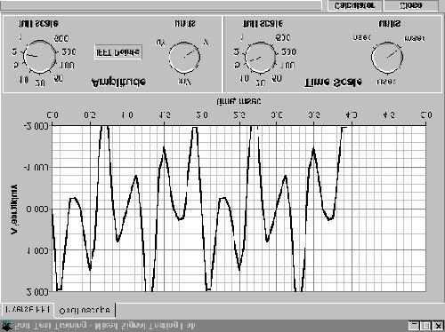 The Oscilloscope Showing IFFT Waveform The frequency data defined in the Inverse FFT function above is displayed in the time domain using the Oscilloscope.