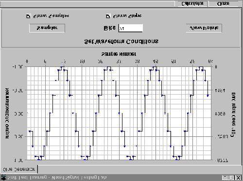 This instrument also illustrates the effects of various windowing functions.
