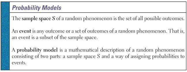 Probability models have two parts: A list of