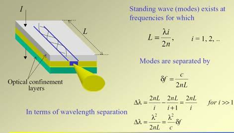 Fabry-Perot cavity () L Laser Diode n R 1 R Standing wave (resonance of the cavity) exists when: nl i i The separation between two consecutive resonances
