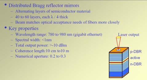 Bragg grating is printed into a portion of the semiconductor The Bragg grating