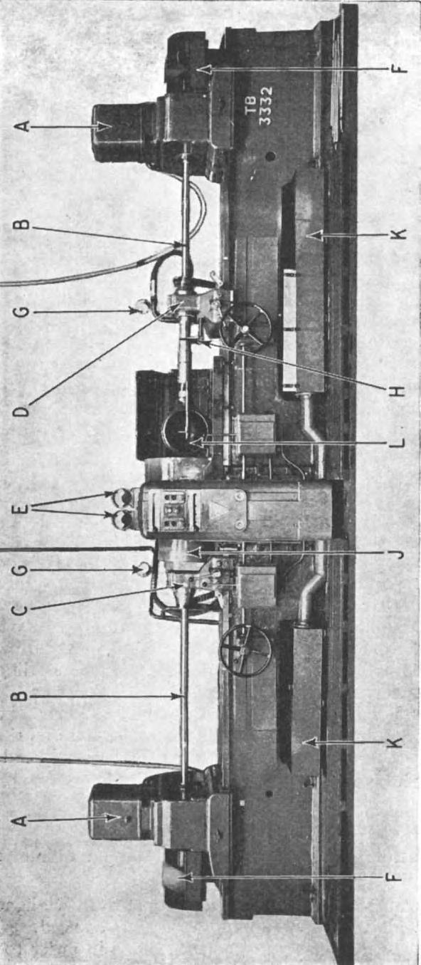 Figure 19.2 General view of trepan-boring machine annotated to show the main features A = 18.