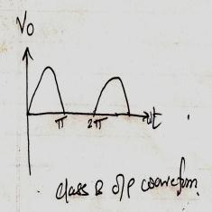 Efficiency III. Conduction angle IV.
