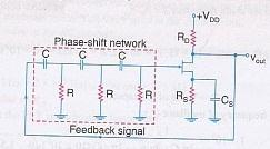 e) Draw the circuit diagram of RC phase shift oscillator and describe its working. Ans. -: (Diagram 2 marks, Explanation 2 marks) Working:- Above fig.