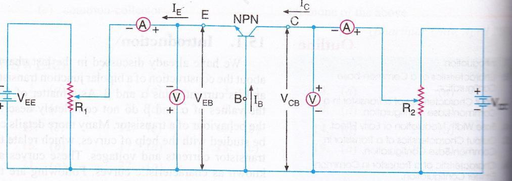 configuration and draw its output characteristics Ans:- Circuit Diagram for Common base