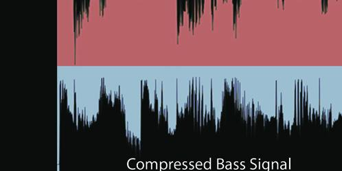 This totally transparent and musical compressor design allows your full dynamic range to shine through until your signal reaches the compression threshold, which is indicated by the highly visible