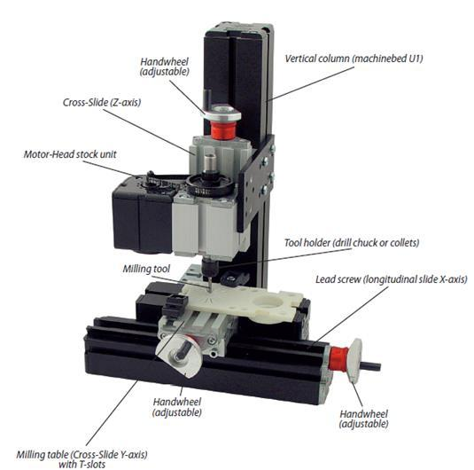 CNC Cooltool vertical milling machine