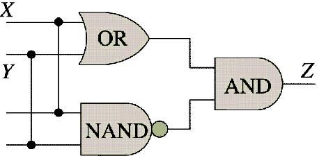 XOR (exclusive OR) Gate Common combinations of logic circuits are often provided in a single