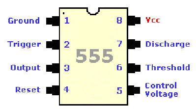 The 555 Timer The 555 Timer is one of the most popular and versatile integrated circuits ever produced! It is 30 years old and still being used! It is a combination of digital and analog circuits.