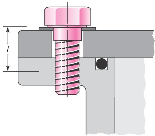 Grip length l includes everything being compressed by bolt preload, including washers Washer under head prevents burrs at the hole from gouging into the fillet under the bolt head Tension Loaded