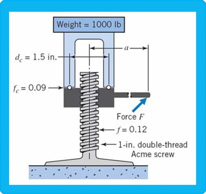 Introduction There are two distinct uses for screw threads and: a power screw such as a lathe lead screw or the