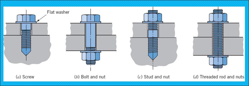 certain applications), and 3 Fasteners a Threaded Fastener similar to a nut and bolt which joins a number of