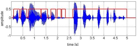 ness, speech continuity, background noise and accent. Both male speech and female speech in Czech language were used for the experiments. Fig.