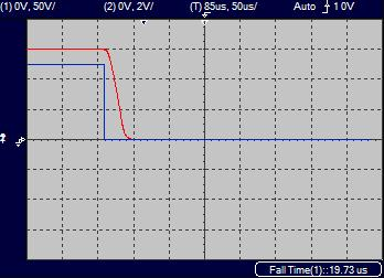 of drive power, Fig. 9 rise time is 9.36 s, fall time is 9.73 s.