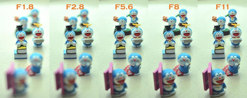 Depth-of-Field and F-stops Depth-of-Field = Amount in Focus Smaller F-stop = Less