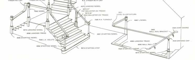 Stair Anatomy Page 12 To