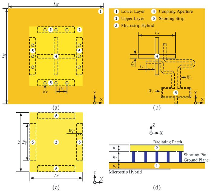 86 Li et al. In this paper, a novel design of a single-feed compact cross-aperture coupled CPMA with bandwidth enhancement is presented.