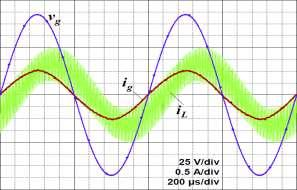 (17) shows that the achieved compensation of current phase lead is load invariant and line frequency invariant.