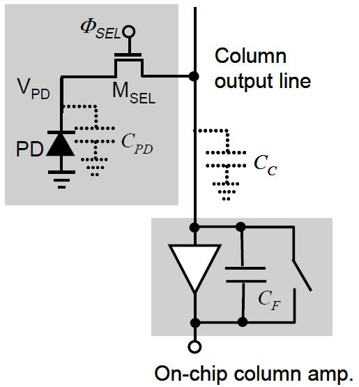 On-Chip Column Amplifier Gain loss due to large