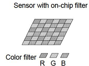 On-chip Color Filter Type Three colored filters are directly placed on the pixels -
