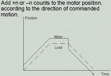 calibrate is required So that the load always lags behind the motor low friction