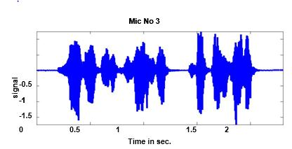 Speech signals for two speakers captured by 3-element