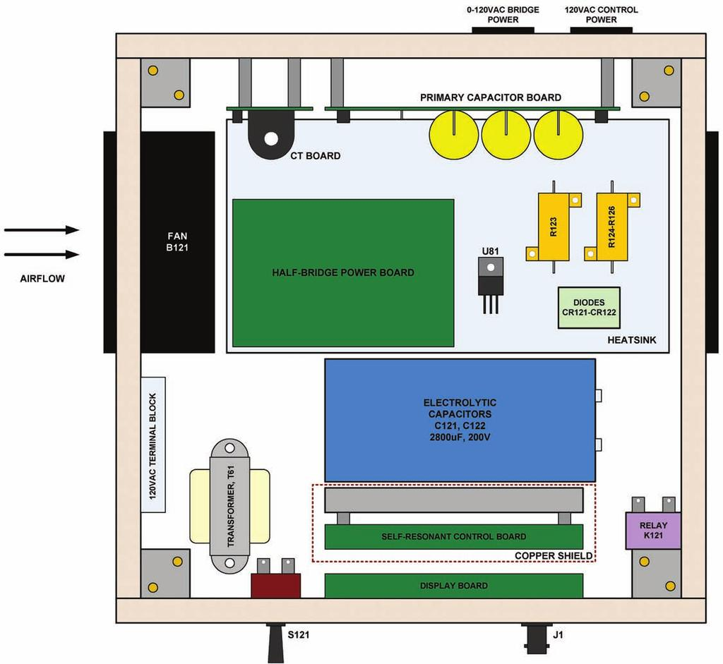 Drsstc Building The Modern Day Tesla Coil Pdf Re 6 Battery Switch Circuit Mosfet Solid State Updated 06 Figure 2 11 Minibrute Enclosure Layout Above Shows