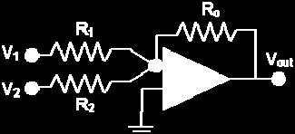 For instance, it is possible to realize a summing amplifier by simply applying the input signals to the inverting input of the op amp, by means of opportune resistances.
