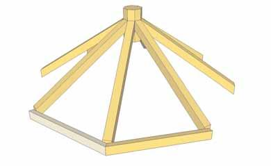 Position Rafter so it sits equally on both Rafter