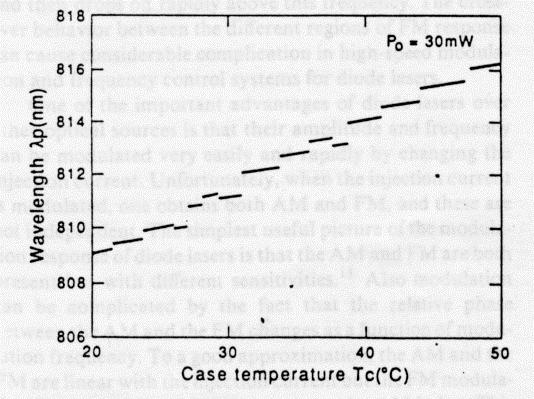 Figure 3. Laser output temperature vs. thetemperature of the laser case Our steps in preparation of the system were the following. First we cleaned the grating with alcohol in ultrasound.