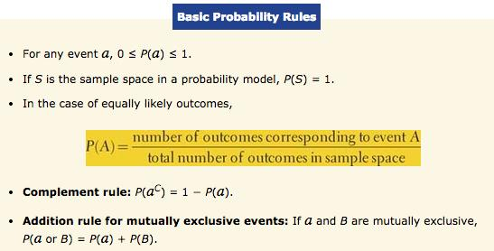 5.2.2 Basic Rules of Probability Our dice- rolling example revealed some basic rules that any probability model must obey: The probability of any event is a number between 0 and 1.