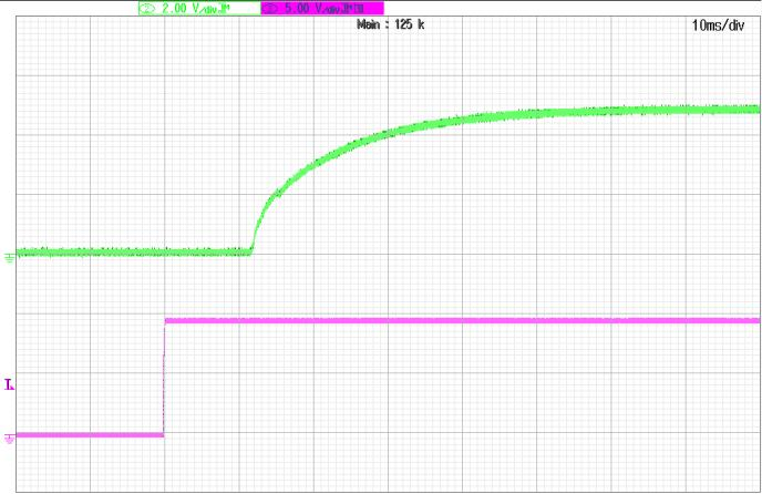 ELECTRICAL CHARACTERISTICS CURVES - S24SP05012, 9-36VIN, 5V/12A Efficiency vs.