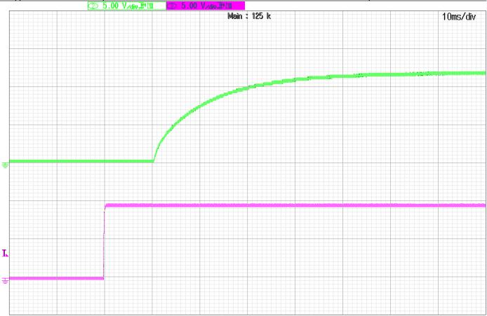 ELECTRICAL CHARACTERISTICS CURVES - S24SP12005, 9-36VIN, 12V/5A Efficiency vs.