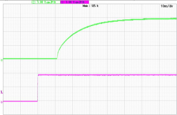 ELECTRICAL CHARACTERISTICS CURVES - S24SP15004, 9-36VIN, 15V/4A Efficiency vs.