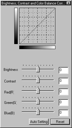 IMAGE CORRECTION BRIGHTNESS/CONTRAST/COLOR BALANCE When the Brightness/Contrast/Color Balance Correction button is clicked, the Brightness/Contrast/Color Balance Correction window is displayed.