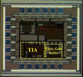 AFE Implementation and Measurement 400μm 250μm CMUT Array TIA testing chip photo TIA testing PCB photo 1.