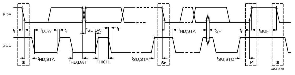Electrical haracteristics Optical ensor LTR-329L-0 ll specifications are at VBus =.8V, T ope = 25, unless otherwise noted. Parameter ymbol Min. Max.