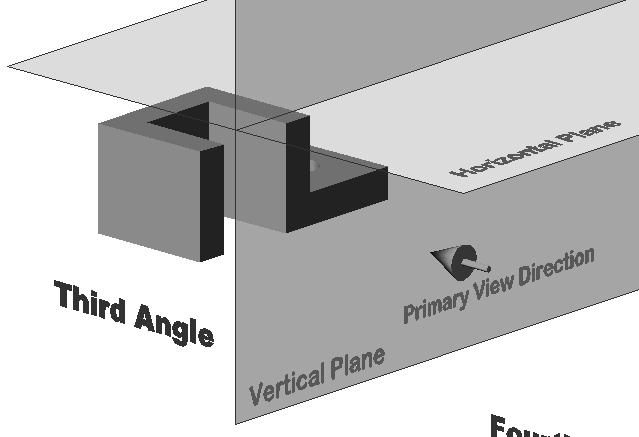 Orthographic Projection and Multiview Constructions 4-13 Third-Angle Projection In third-angle projection, the image planes are