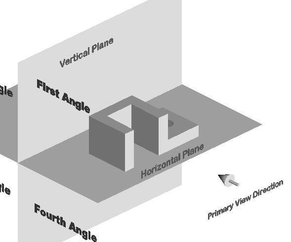 4-6 Principles and Practice First-Angle Projection In first-angle projection, the object is placed in