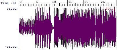 acoustic files as shown in Fig.13,14,15,16,17. Groups of sample data are used for the validation.