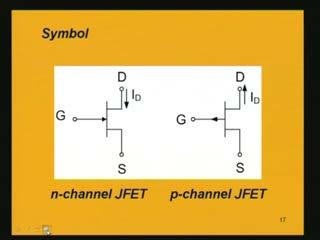 Here also it reminds you of the depletion type MOSFET.