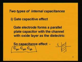 Here we have a silicon dioxide layer in between the gate and the substrate and this insulator which is present is basically forming a parallel plate capacitor between the gate and the body of the