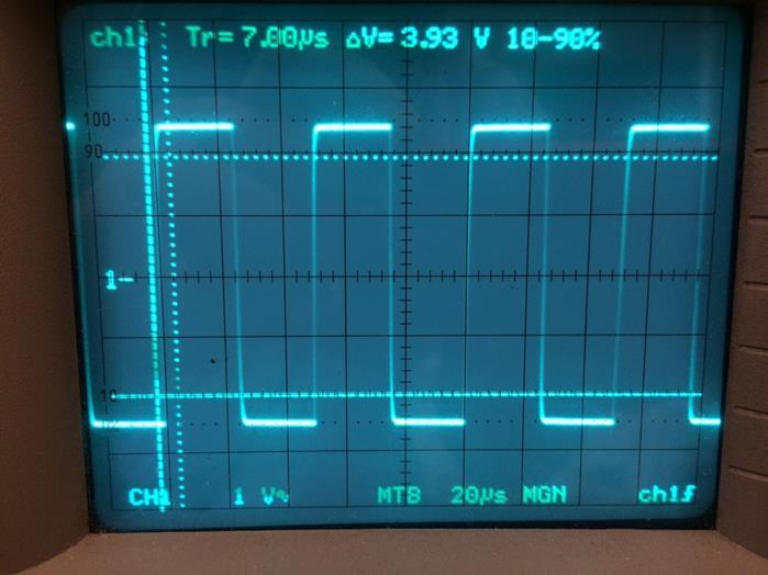 The waveform is clean with no overshoot and the waveform tops show no ringing (a sure sign of board decoupling problems on a test like this).