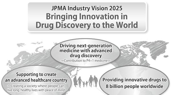 2. JPMA Industry Vision 2025 Against the background of the changing environment