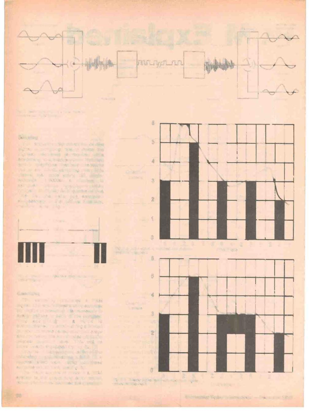 "Analog Speech Signals Channel 1 Sampler PAM Signals PCM Line Signals PAM Signals _- Sampler Channel Reconstructed Analog Speech g 1 Channel 2 Ouantizer and Encoder Channel 2 ""C::7 Channel 3"