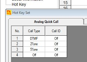 STEP 13 - HOT KEY The Hot Key programming offers 3 sub-windows within the