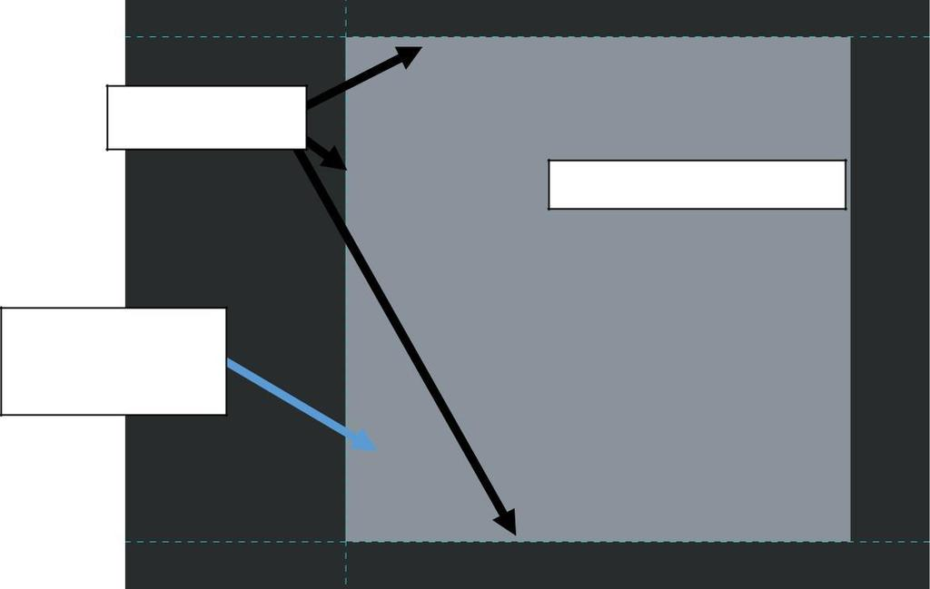 6. Creating an Arc Feature a.