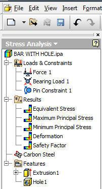 2.14 The stress analysis panel bar is shown above.