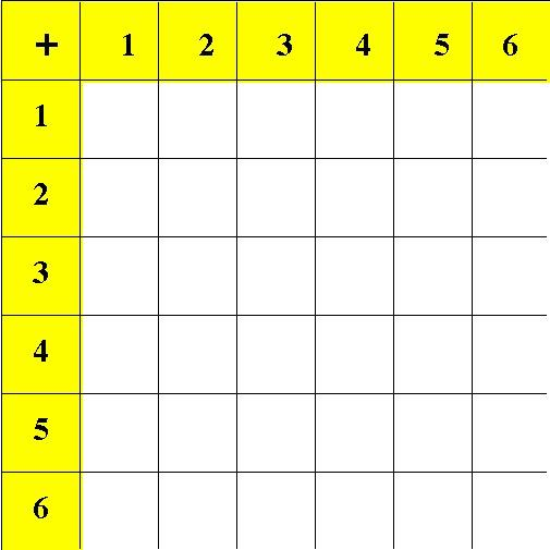 1 1 Activities Part 3: The Horse Race (15 minutes) 1. Distribute two number cubes (or dice) and BLM 65: The Horse Race Directions to each group.